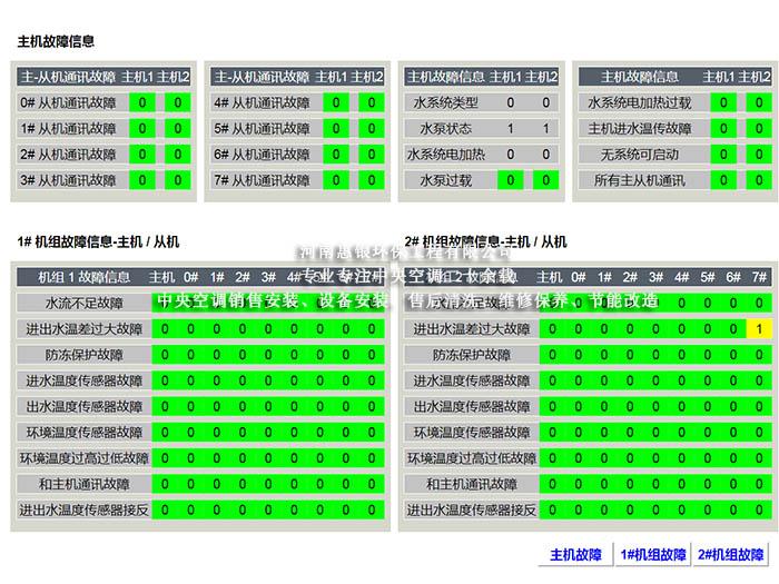 郑州中央空调节能改造公司推荐…